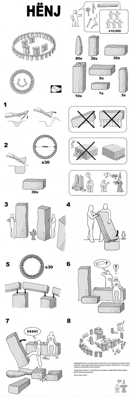 ikea furniture some assembly required rh ybrikman com ikea instruction manual online ikea instruction manual for extension table